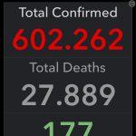 De cijfers die wij dagelijks volgen geven een gevoel van schijnveiligheid.